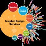 Logo Designing Company in Chandigarh